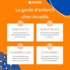 assadia : Agence Assadia Bordeaux